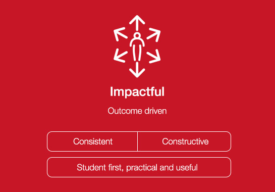 Impactful - Outcome driven