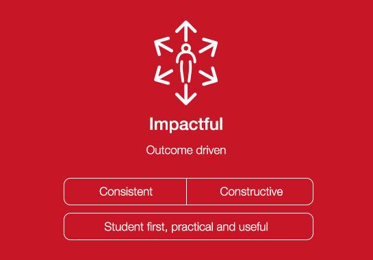 Impactful - Outcome driven