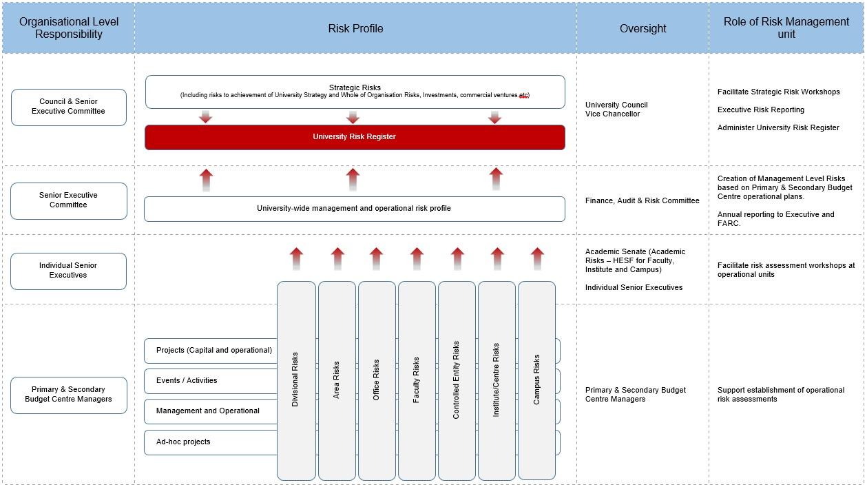 2017 Risk Framework Diagram v.1.0