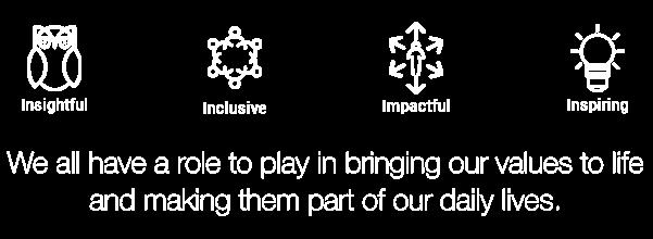 CSU Values - Insightful, Inclusive, Impactful, Inspiring.